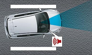System ostrzegający o niezamierzonej zmianie pasa ruchu (LDW)